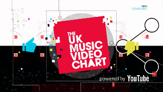 UK Music Video Chart