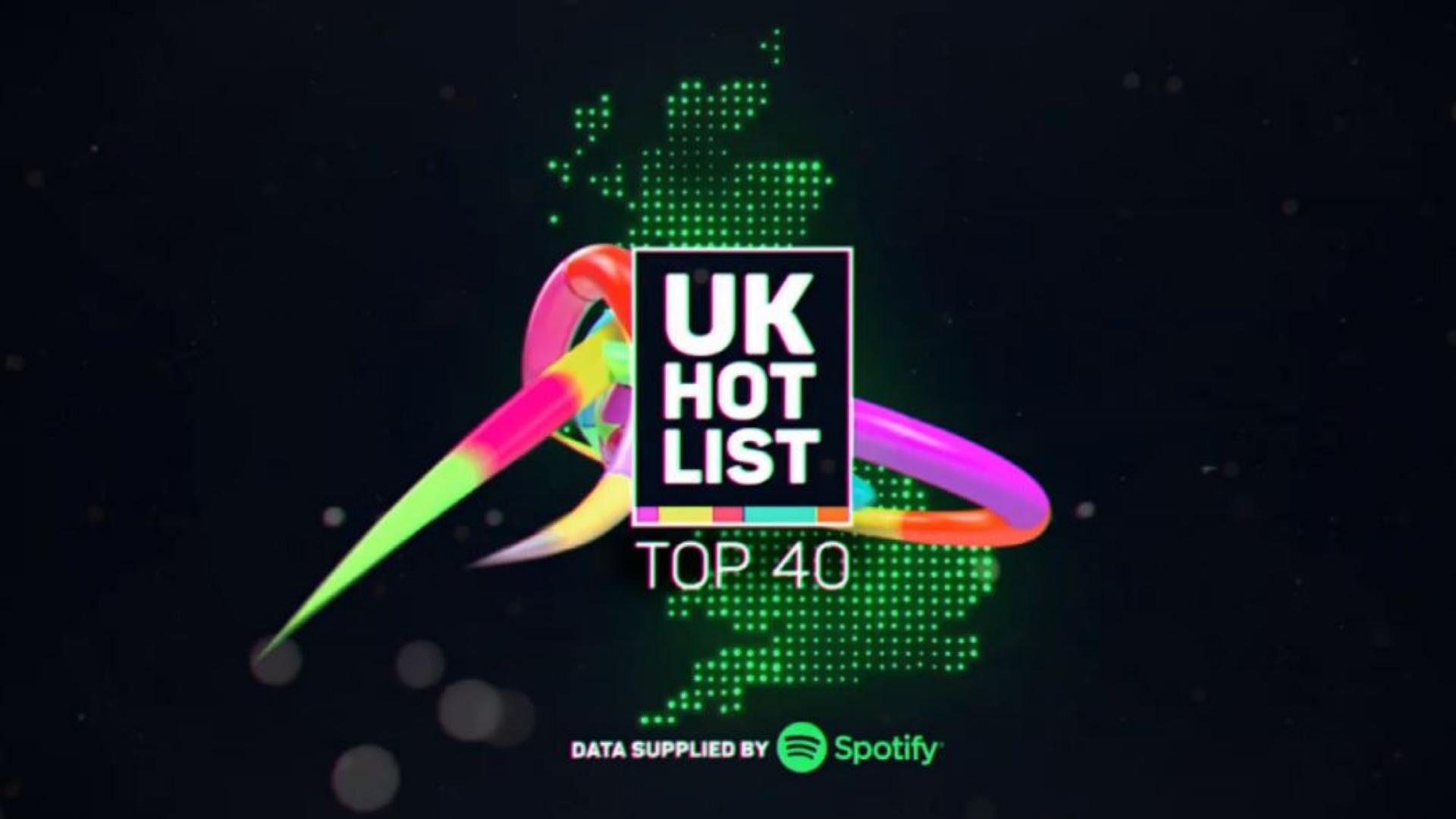 UK HOTLIST Top 40