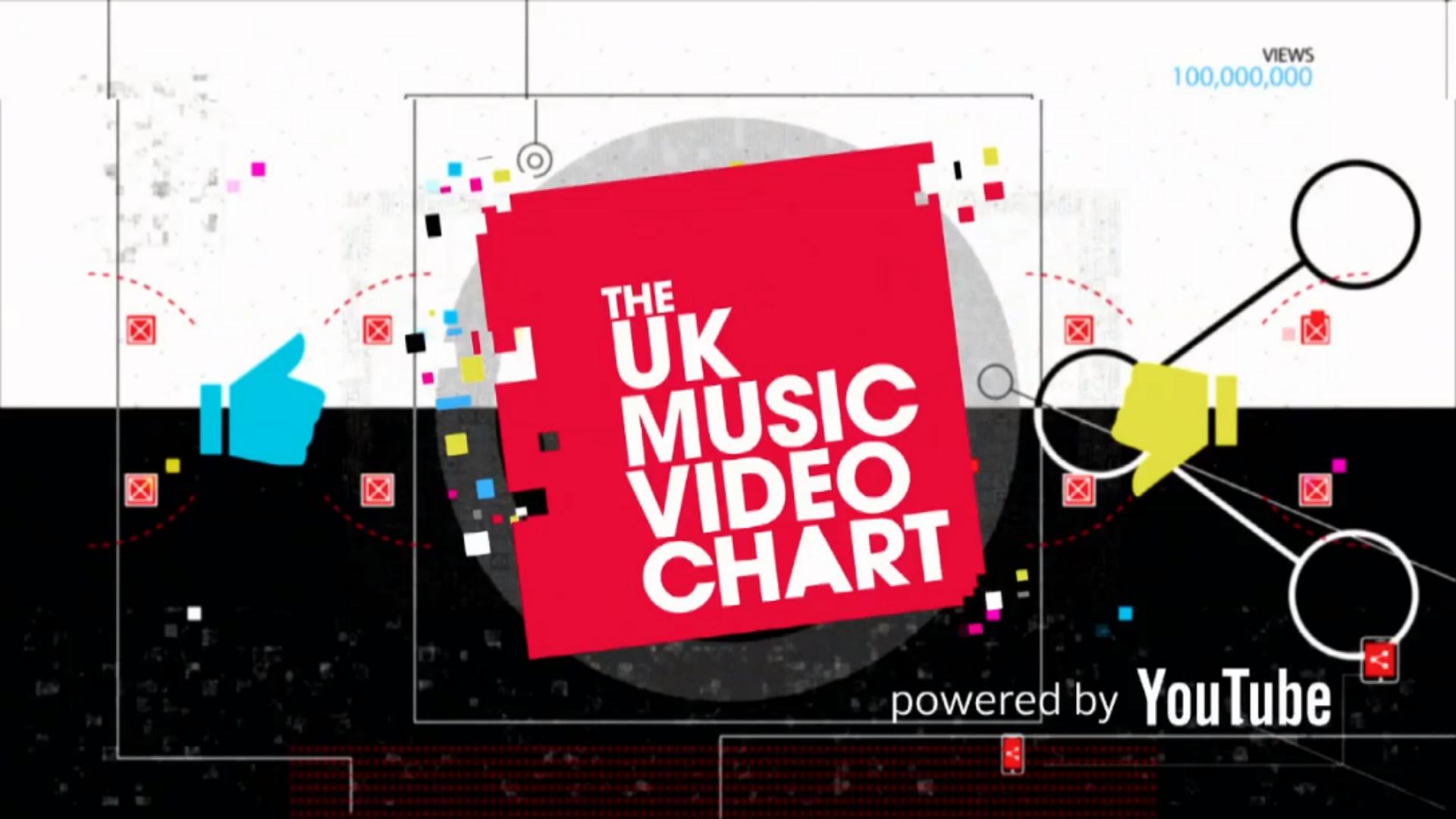 UK Music Video Chart